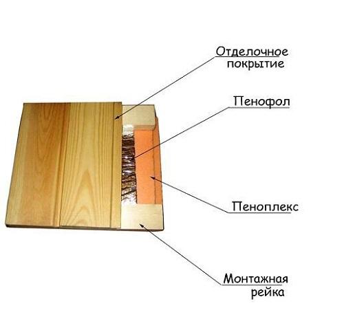 Особенности утепления деревянных полов.