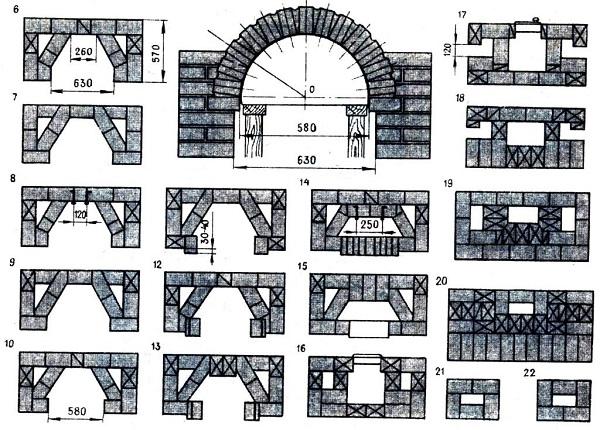 Порядовая схема камина